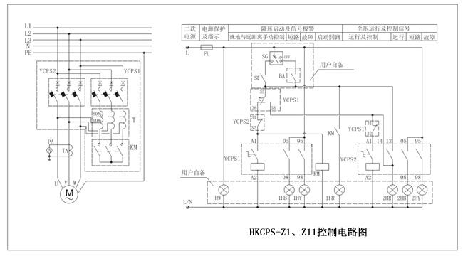 1、功能特点概述 以YCPS为主开关,与交流接触器等附件组合,通过YCPS自身的延时触点,构成自藕减压启动控制器YCPS-Z,亦可根据需要组合为消防型自藕减压启动控制器YCPS-BZ,可实现对90KW及以下电动机自藕减压启动的控制与保护。 自藕减压启动控制器配置有两种: 配置一:YCPS-Z1,两台标准型CPS+一台交流接触器(55KW以下) 配置二:YCPS-Z11,两台消防型CPS+一台交流接触器(55KW以下) 配置三:YCPS-Z2,三台标准型CPS+一台交流接触器(55-90KW) 配置